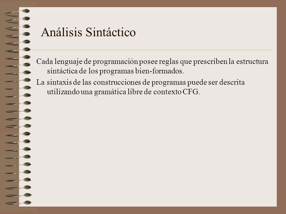 Análisis Sintáctico Cada lenguaje de programación posee reglas que prescriben la estructura sintáctica de los programas bien-formados.