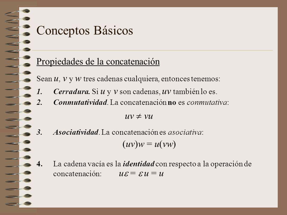 Conceptos Básicos Propiedades de la concatenación uv  vu
