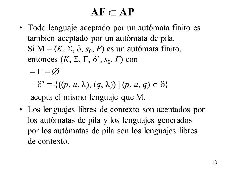 AF  AP