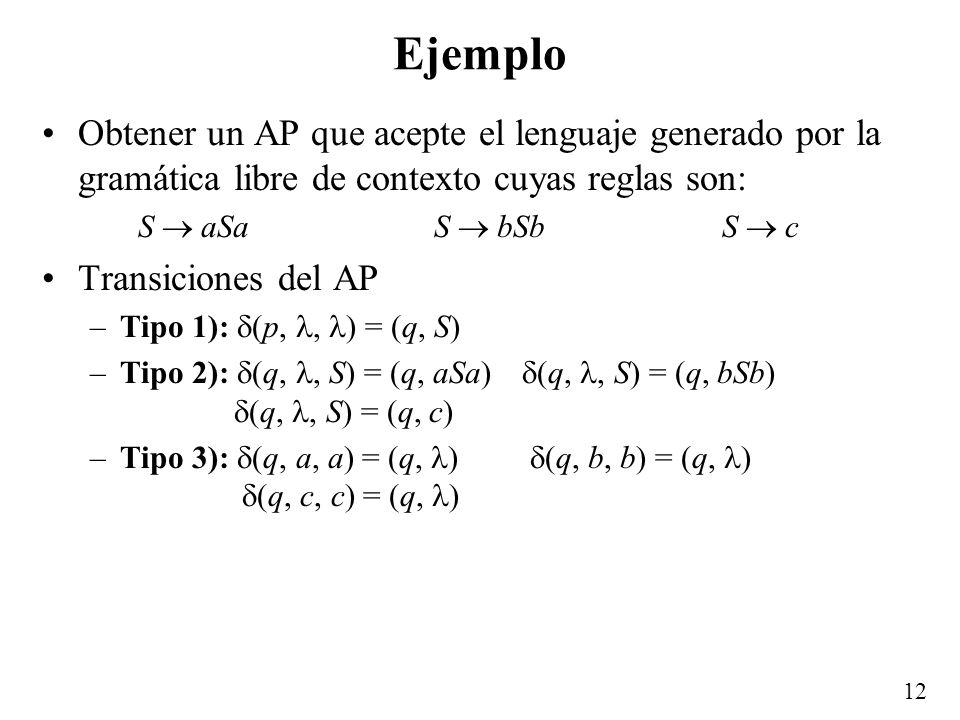 Ejemplo Obtener un AP que acepte el lenguaje generado por la gramática libre de contexto cuyas reglas son: