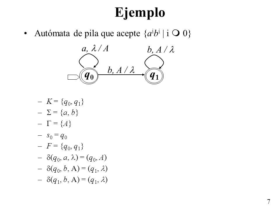 Ejemplo q0 q1 Autómata de pila que acepte {aibi | i  0} a,  / A