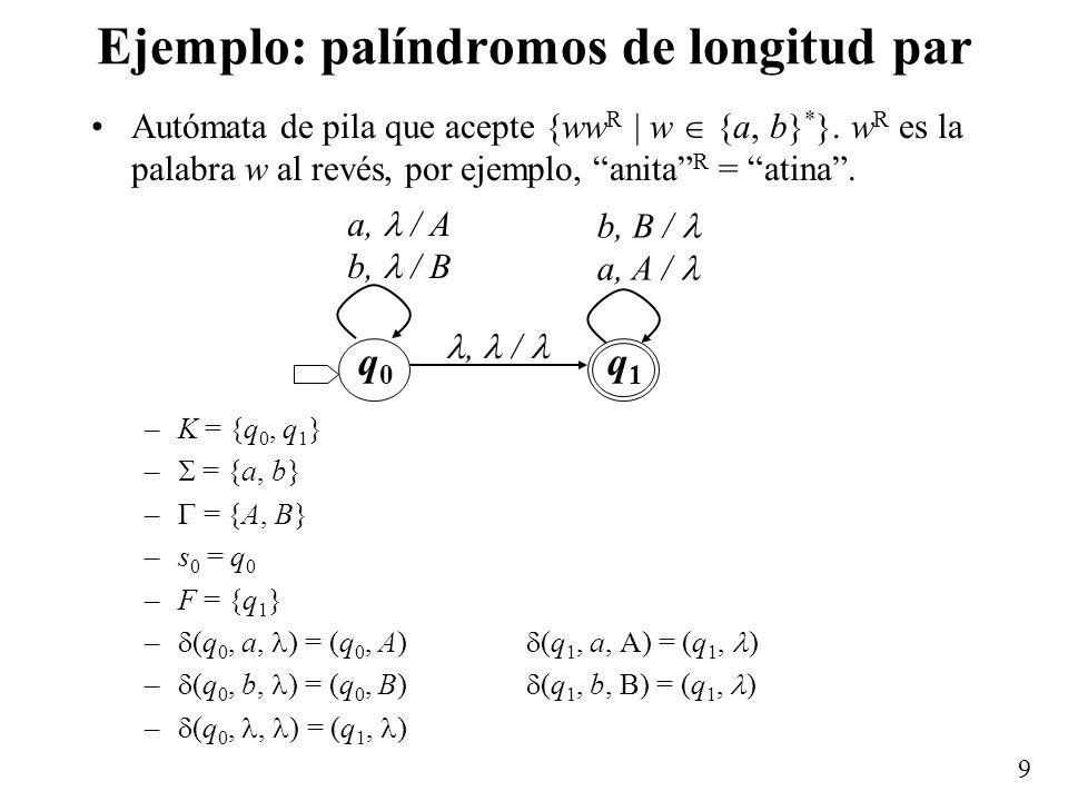 Ejemplo: palíndromos de longitud par