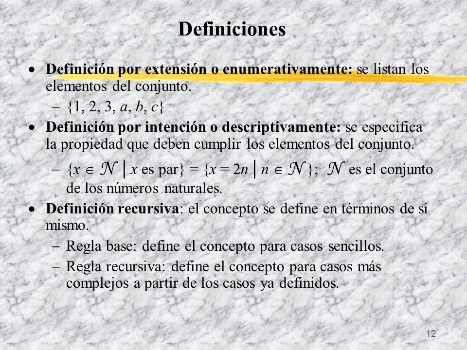 Definiciones Definición por extensión o enumerativamente: se listan los elementos del conjunto. {1, 2, 3, a, b, c}