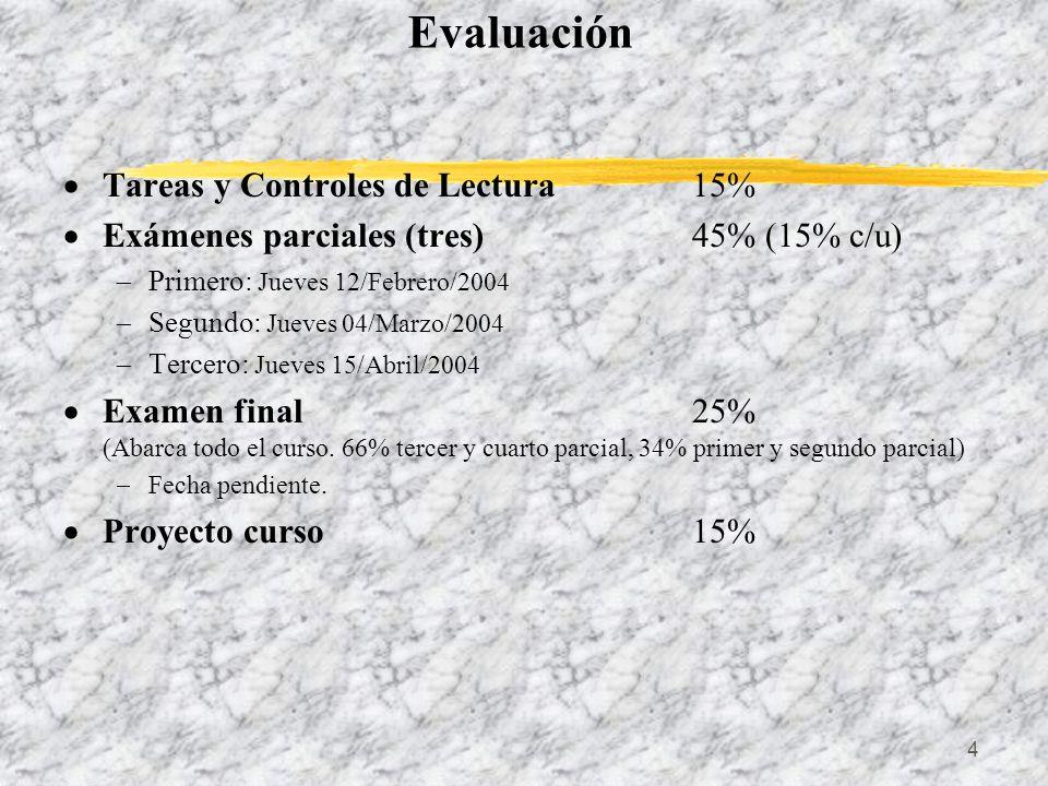Evaluación Tareas y Controles de Lectura 15%