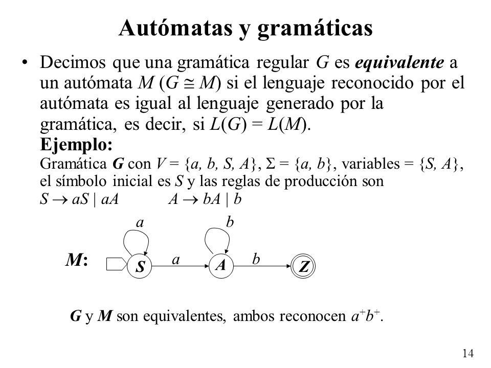 Autómatas y gramáticas
