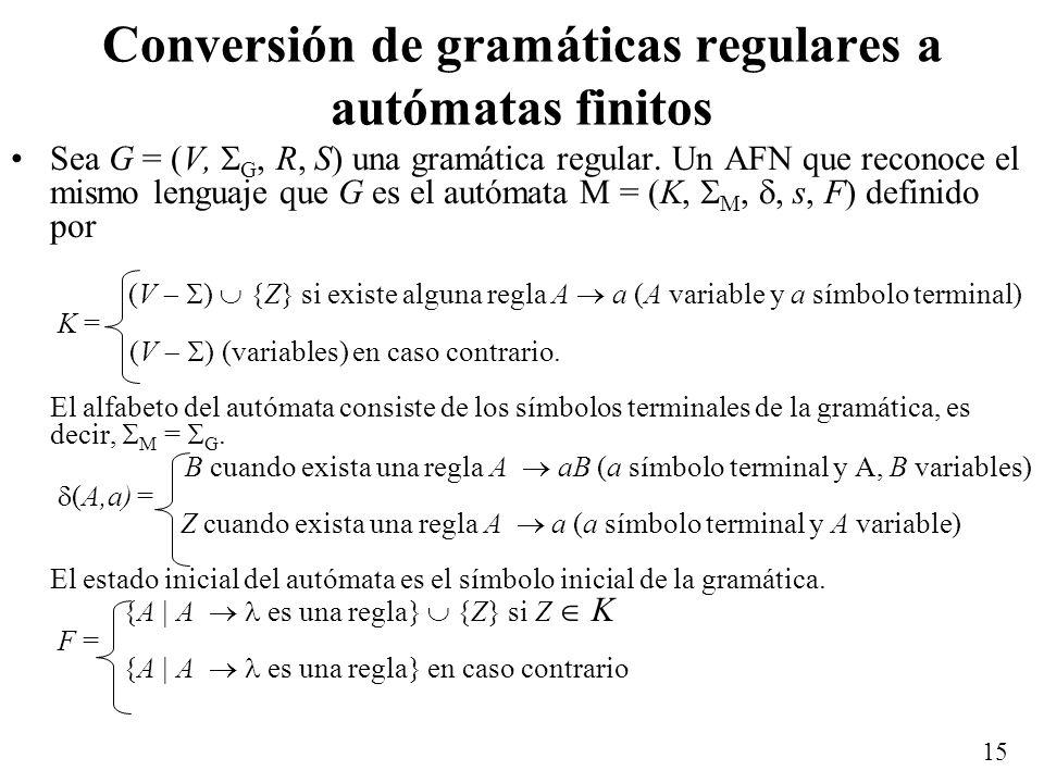 Conversión de gramáticas regulares a autómatas finitos