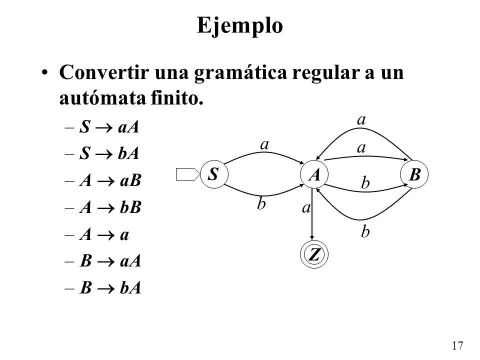 Ejemplo Convertir una gramática regular a un autómata finito. S  aA