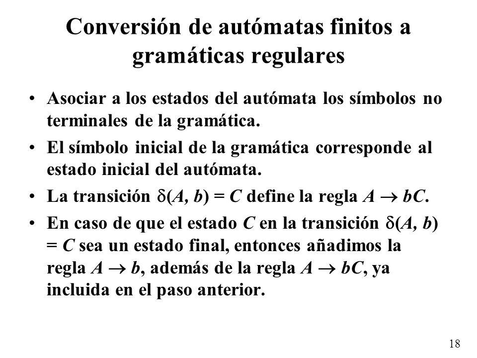 Conversión de autómatas finitos a gramáticas regulares