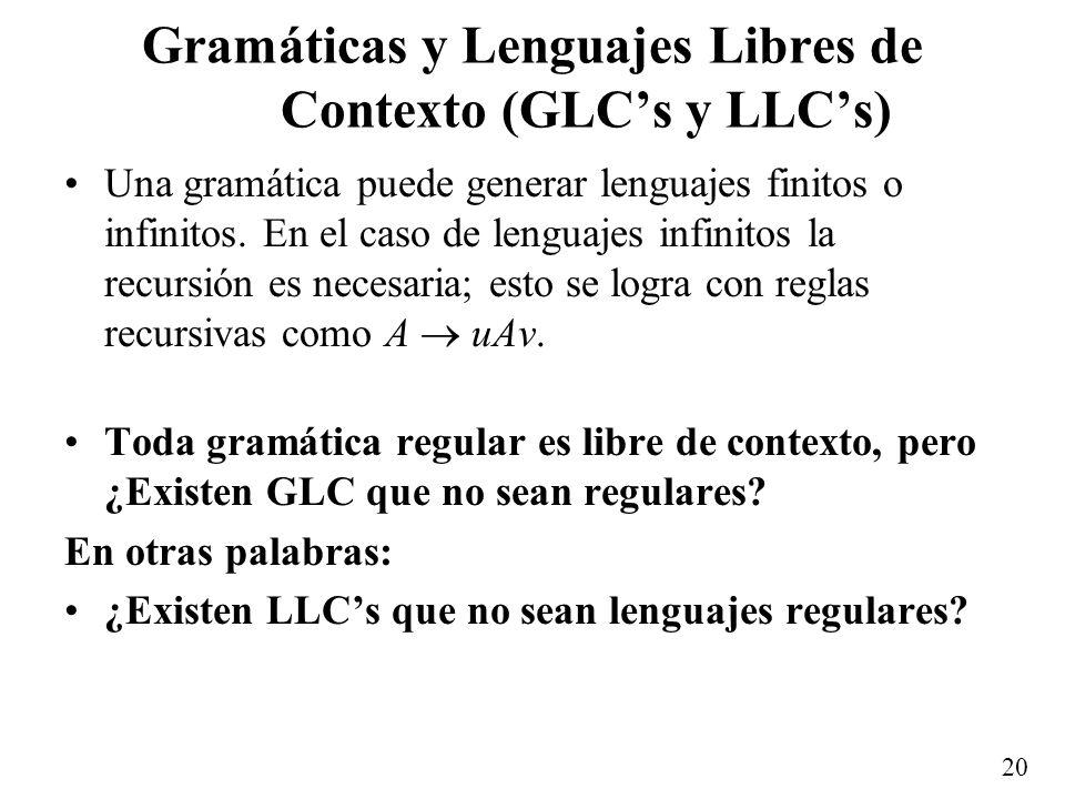 Gramáticas y Lenguajes Libres de Contexto (GLC's y LLC's)