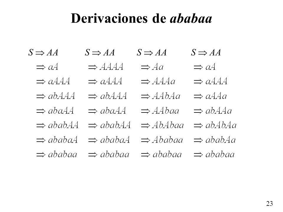 Derivaciones de ababaa