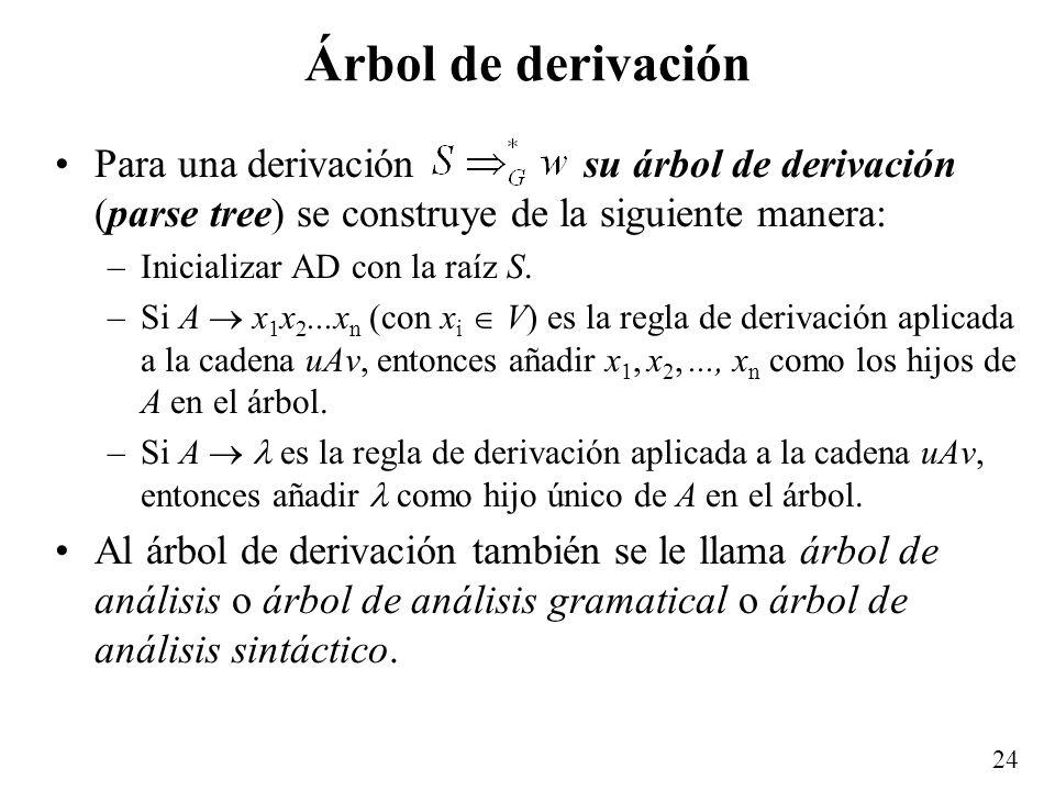 Árbol de derivación Para una derivación su árbol de derivación (parse tree) se construye de la siguiente manera: