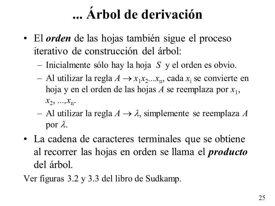 ... Árbol de derivación El orden de las hojas también sigue el proceso iterativo de construcción del árbol: