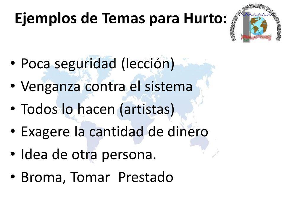Ejemplos de Temas para Hurto: