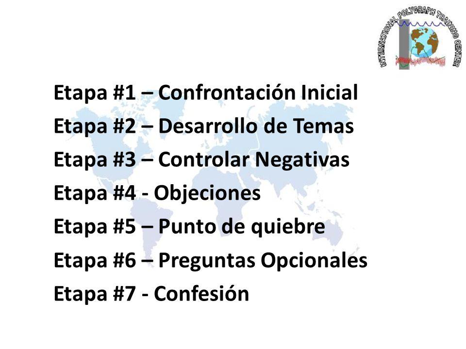 Etapa #1 – Confrontación Inicial Etapa #2 – Desarrollo de Temas Etapa #3 – Controlar Negativas Etapa #4 - Objeciones Etapa #5 – Punto de quiebre Etapa #6 – Preguntas Opcionales Etapa #7 - Confesión