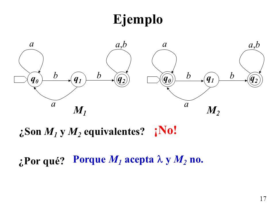 Ejemplo ¡No! M1 M2 ¿Son M1 y M2 equivalentes ¿Por qué
