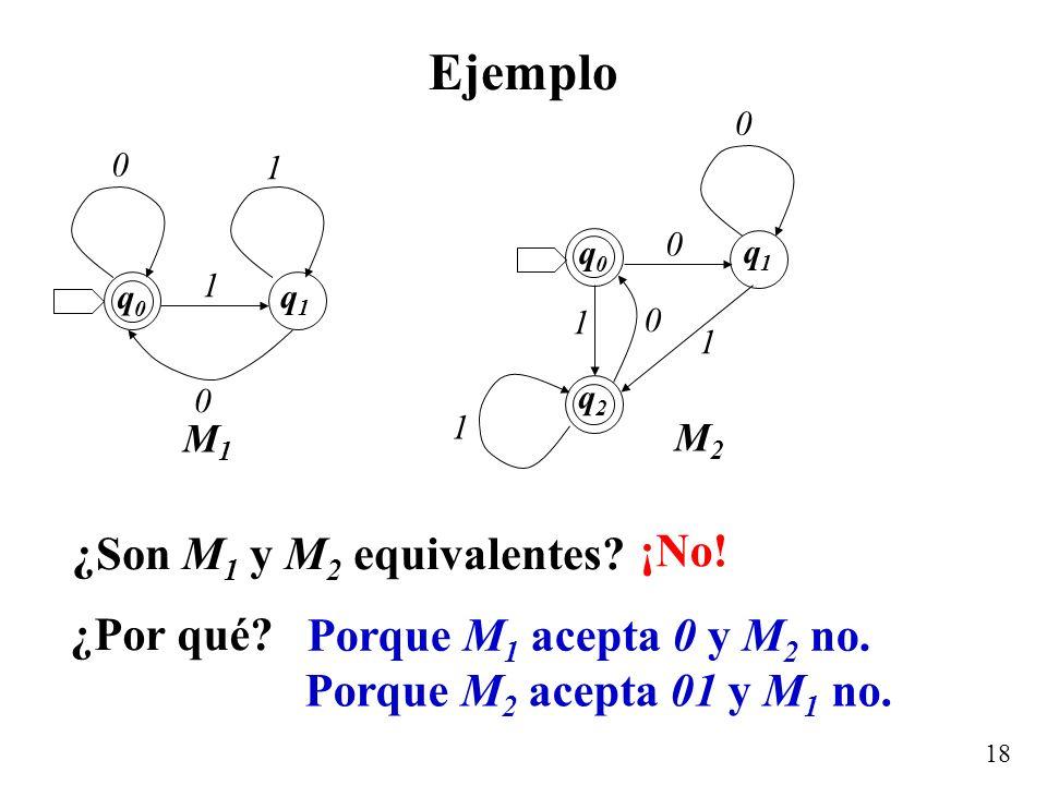 Ejemplo ¿Son M1 y M2 equivalentes ¡No! ¿Por qué
