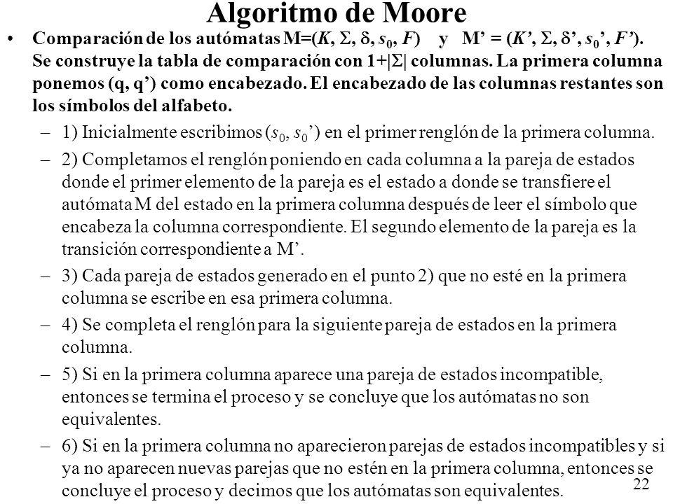 Algoritmo de Moore