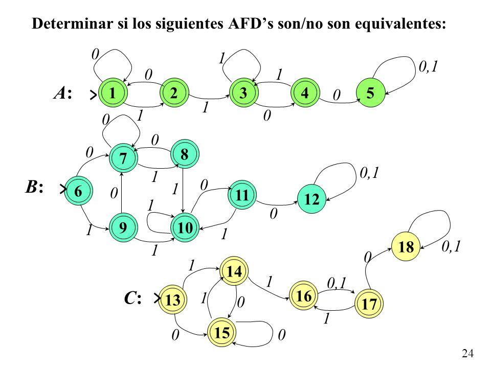 Determinar si los siguientes AFD's son/no son equivalentes: