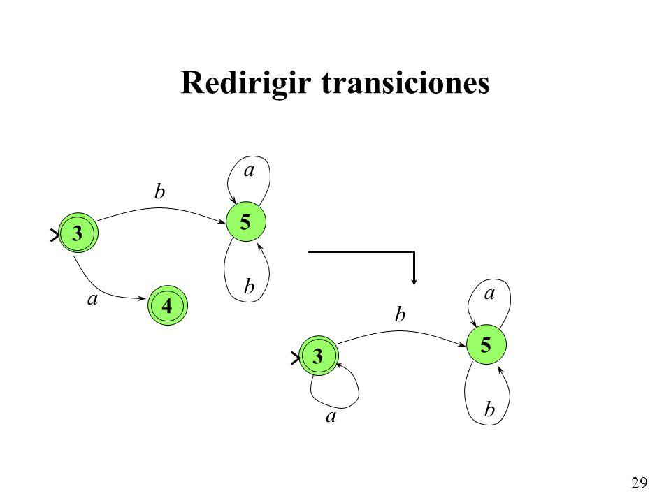 Redirigir transiciones