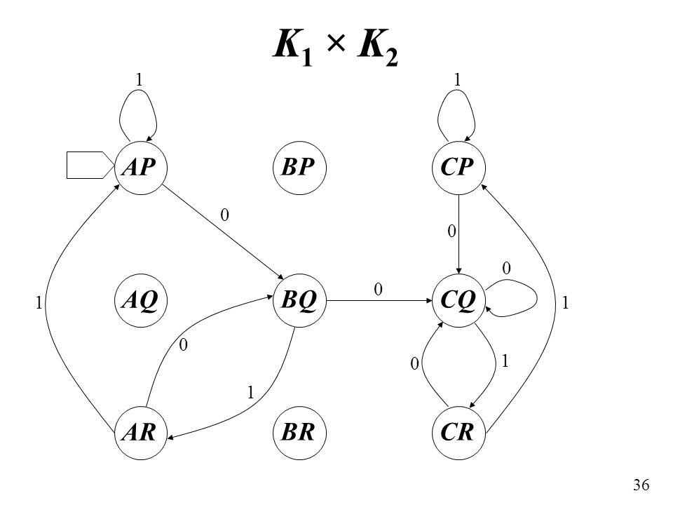 K1 × K2 1 1 AP AQ AR BP BQ BR CP CQ CR 1 1 1 1