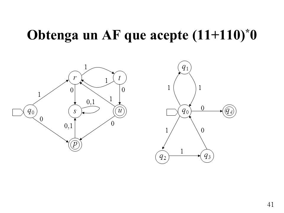 Obtenga un AF que acepte (11+110)*0