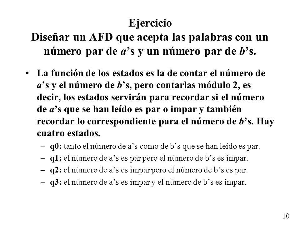 Ejercicio Diseñar un AFD que acepta las palabras con un número par de a's y un número par de b's.