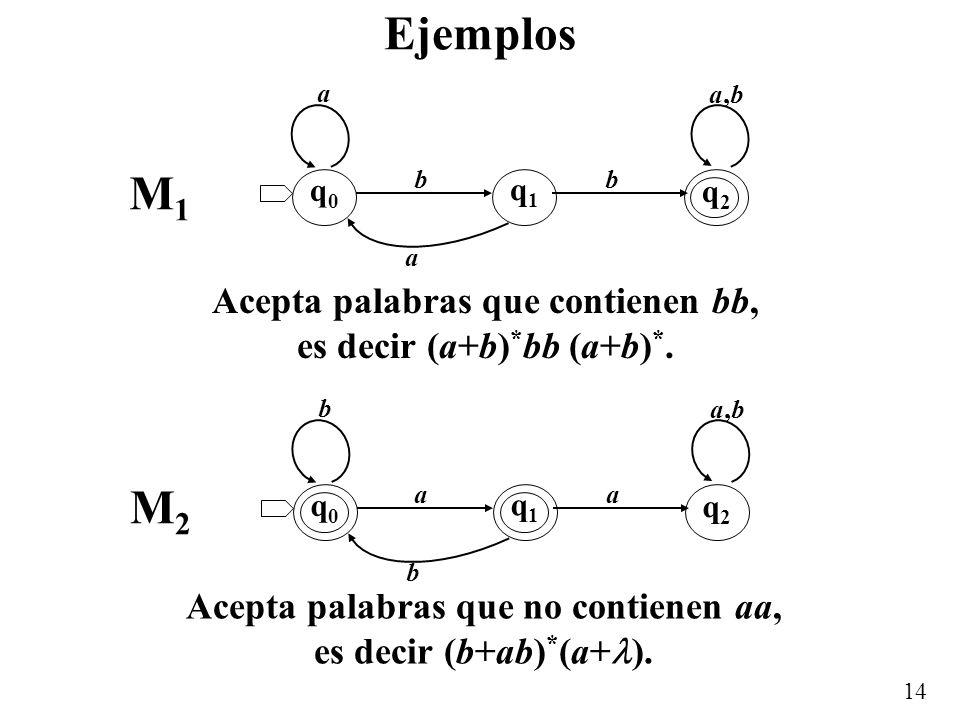 Acepta palabras que contienen bb, es decir (a+b)*bb (a+b)*.