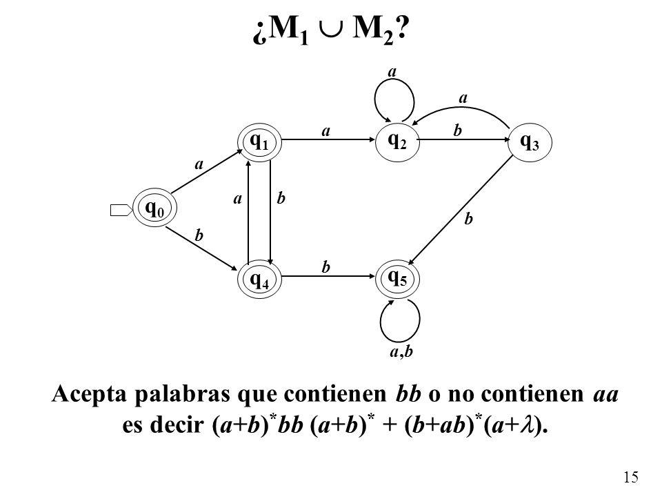 ¿M1  M2 Acepta palabras que contienen bb o no contienen aa