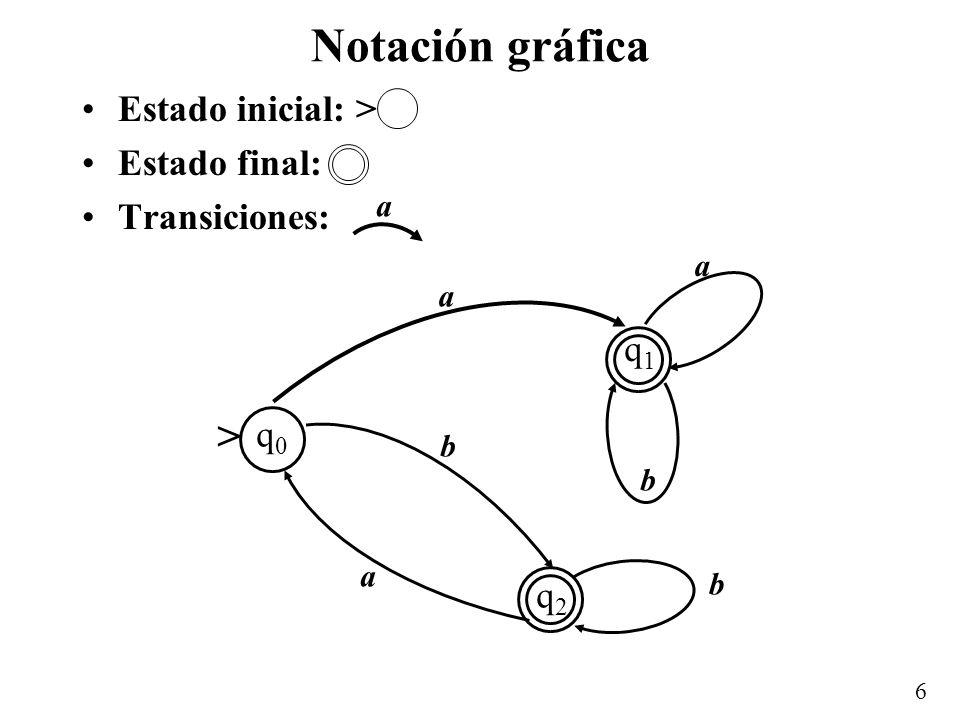Notación gráfica > Estado inicial: > Estado final: Transiciones: