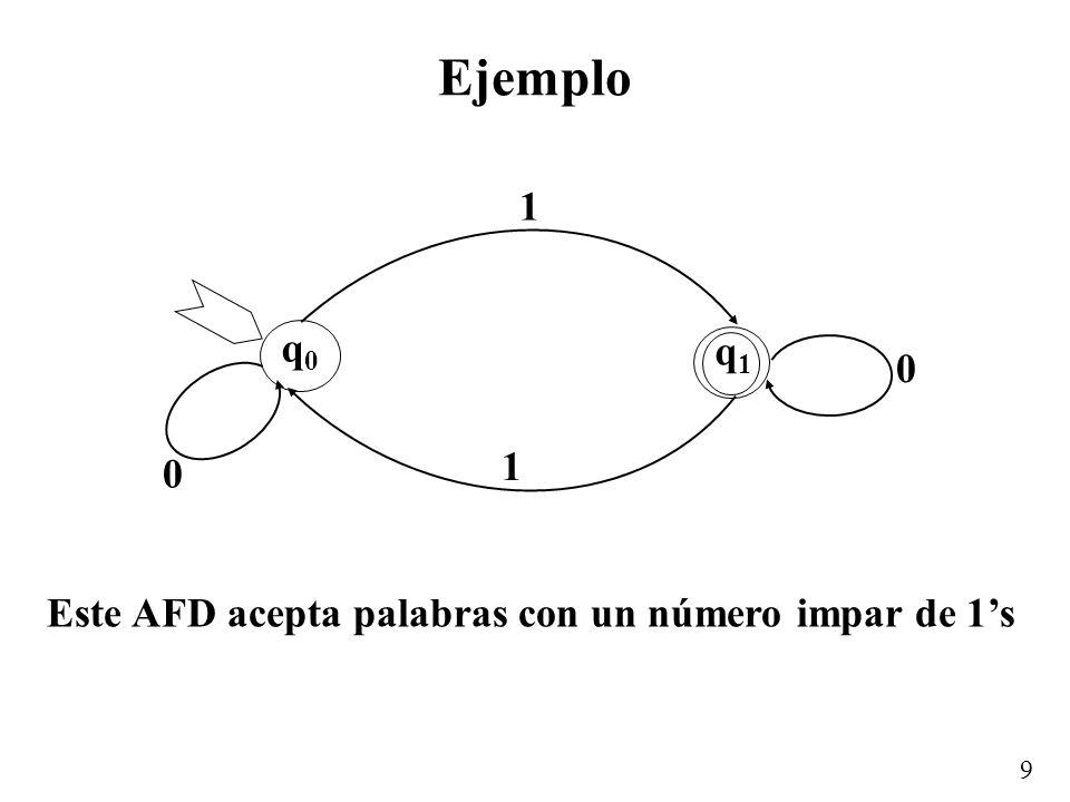 Ejemplo 1 q0 q1 1 Este AFD acepta palabras con un número impar de 1's