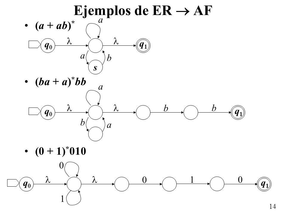 Ejemplos de ER  AF (a + ab)* (ba + a)*bb (0 + 1)*010 q0 q1  b s a q0