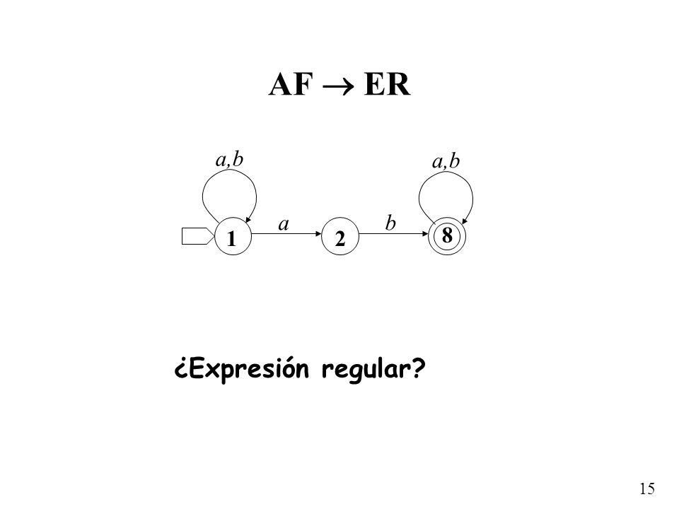 AF  ER a 1 2 8 b a,b ¿Expresión regular