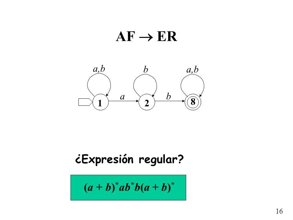 AF  ER a 1 2 8 b a,b ¿Expresión regular (a + b)*ab*b(a + b)*