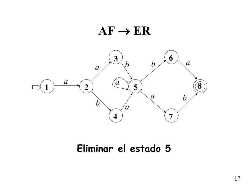 AF  ER a b 1 2 3 4 5 6 7 8 Eliminar el estado 5