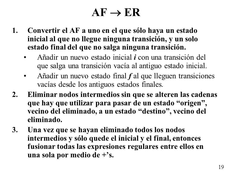 AF  ER