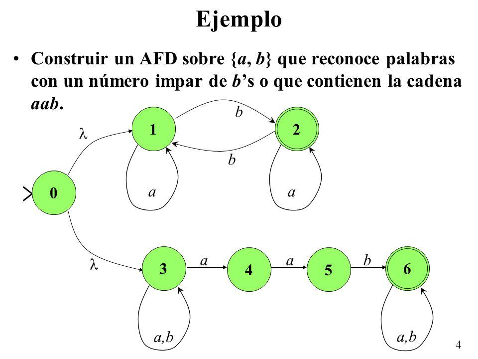 Ejemplo Construir un AFD sobre {a, b} que reconoce palabras con un número impar de b's o que contienen la cadena aab.