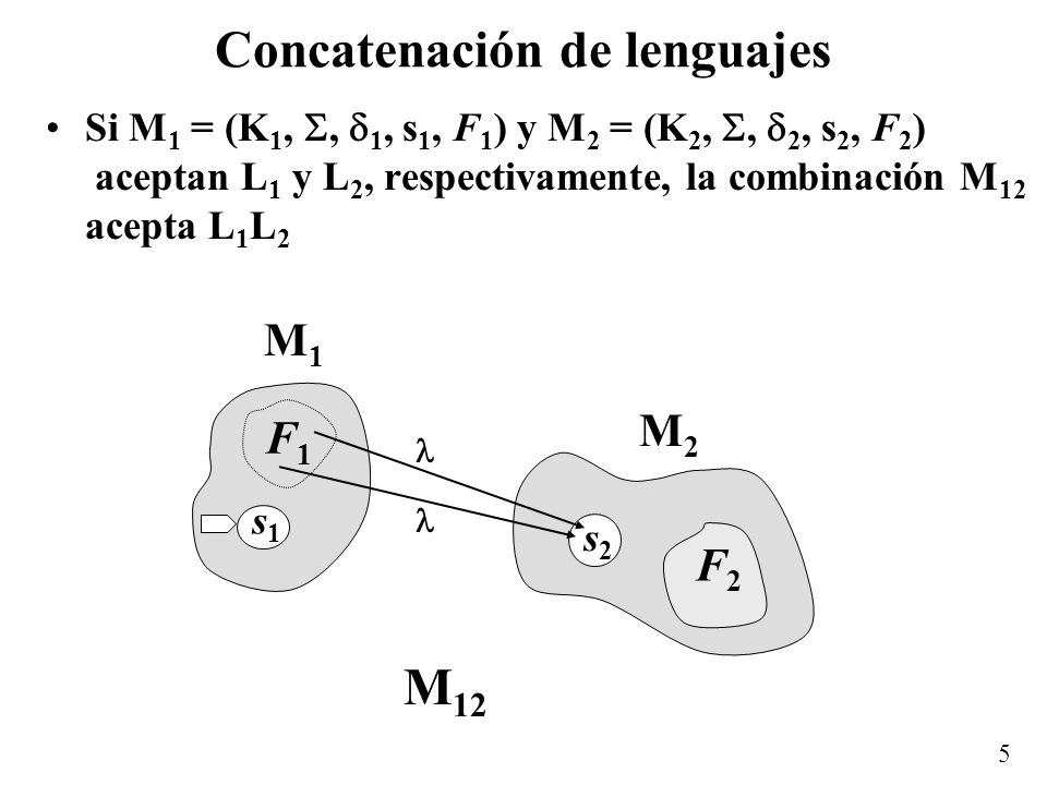 Concatenación de lenguajes