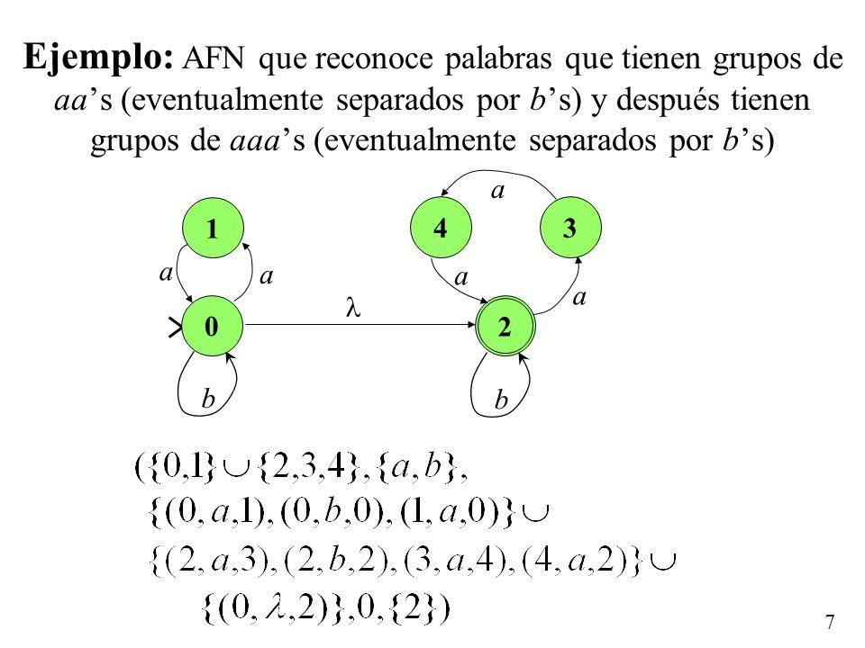 Ejemplo: AFN que reconoce palabras que tienen grupos de aa's (eventualmente separados por b's) y después tienen grupos de aaa's (eventualmente separados por b's)