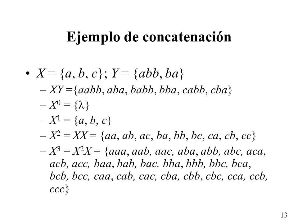 Ejemplo de concatenación