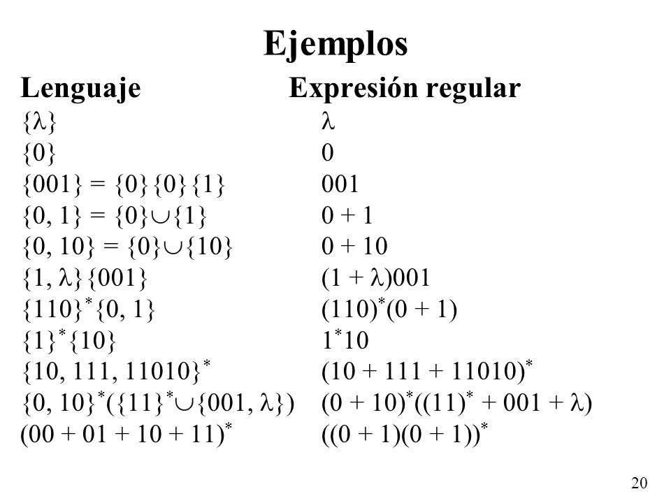 Ejemplos Lenguaje Expresión regular {}  {0} 0 {001} = {0}{0}{1} 001