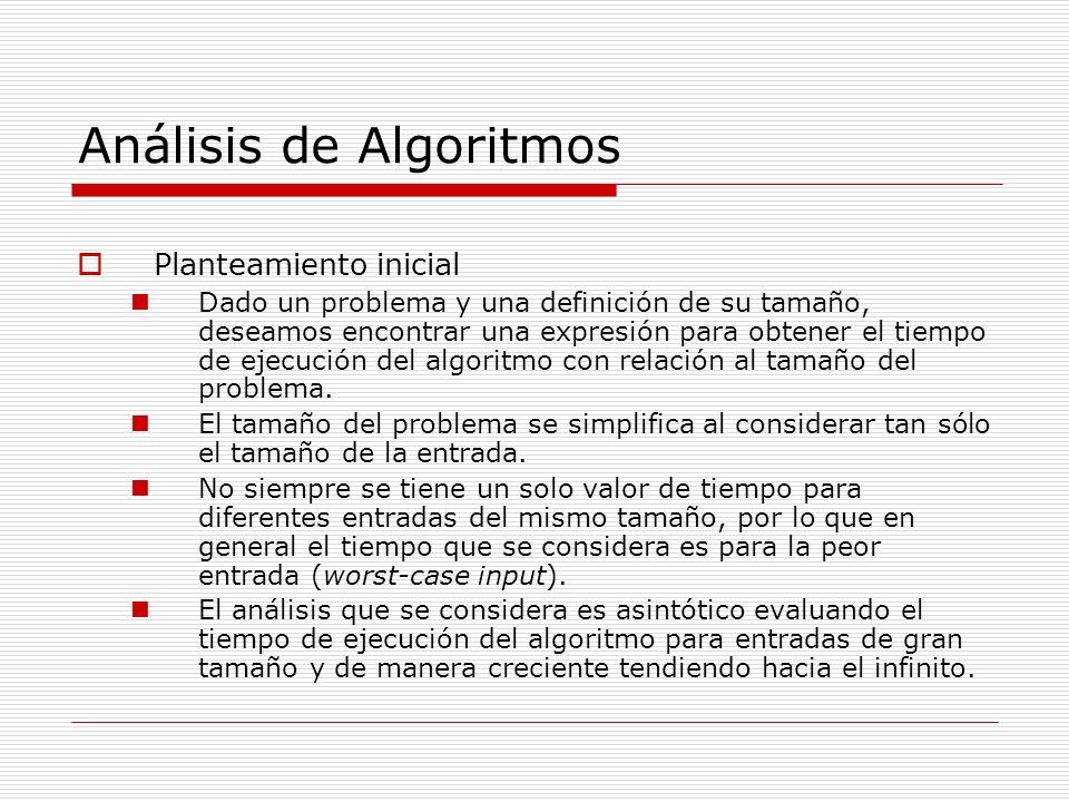 Análisis de Algoritmos