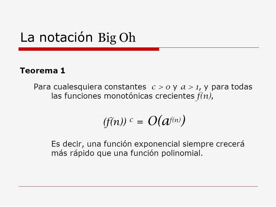 La notación Big Oh Teorema 1