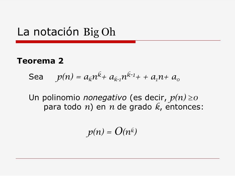 La notación Big Oh Teorema 2 Sea p(n) = aknk+ ak-1nk-1+ + a1n+ a0