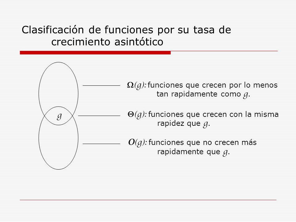 Clasificación de funciones por su tasa de crecimiento asintótico