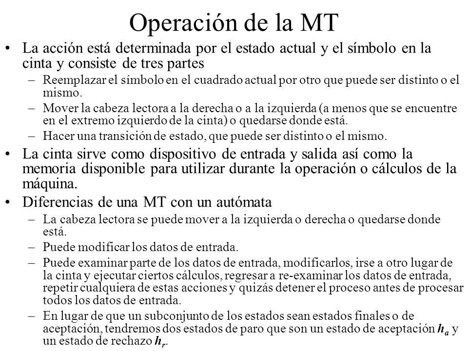 Operación de la MT La acción está determinada por el estado actual y el símbolo en la cinta y consiste de tres partes.