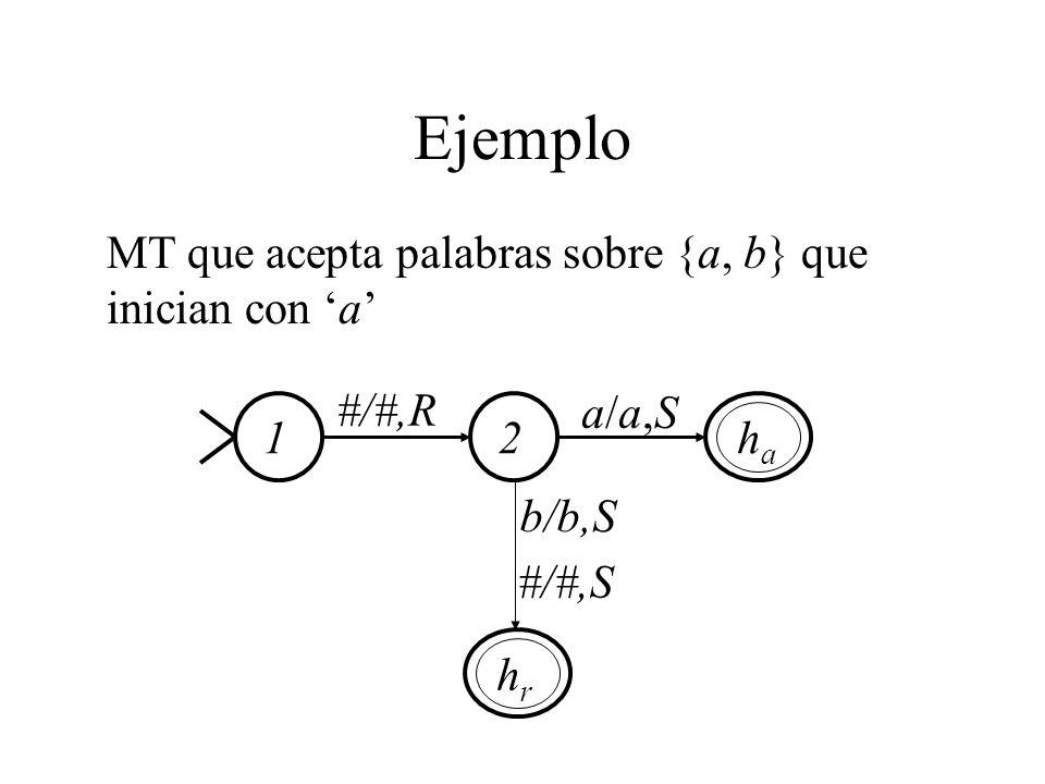 Ejemplo MT que acepta palabras sobre {a, b} que inician con 'a' 1 ha