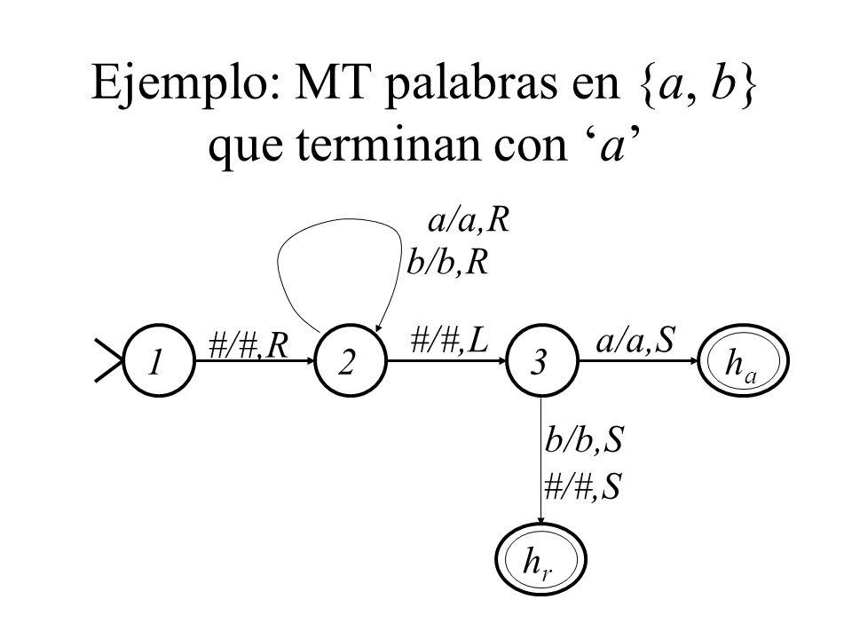 Ejemplo: MT palabras en {a, b} que terminan con 'a'