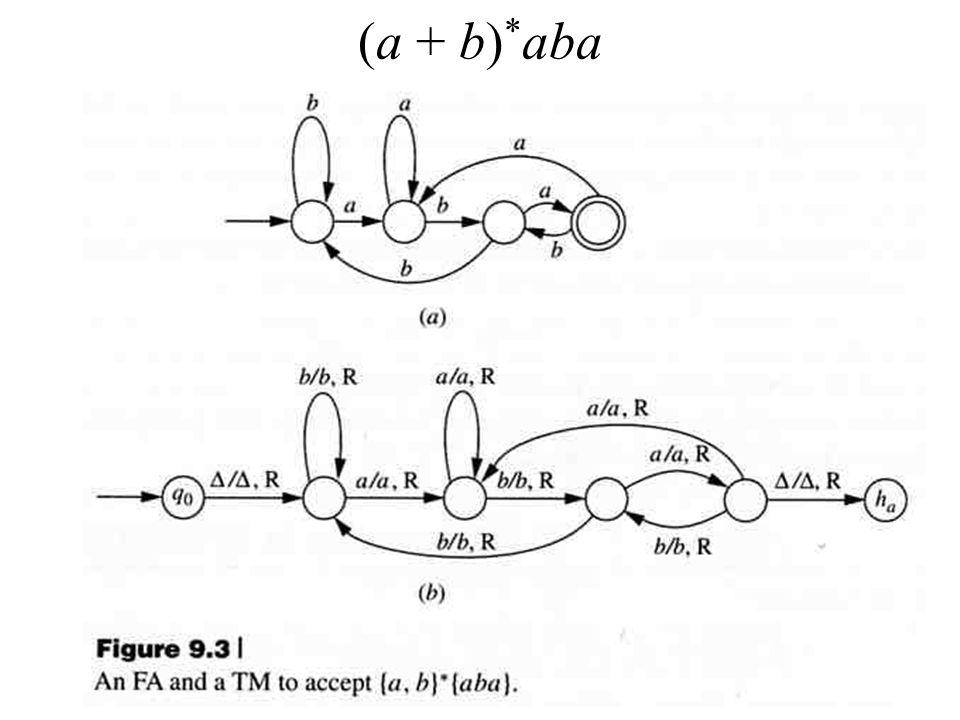 (a + b)*aba