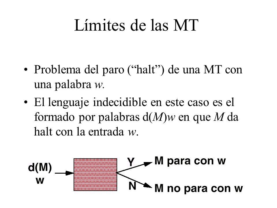 Límites de las MT Problema del paro ( halt ) de una MT con una palabra w.