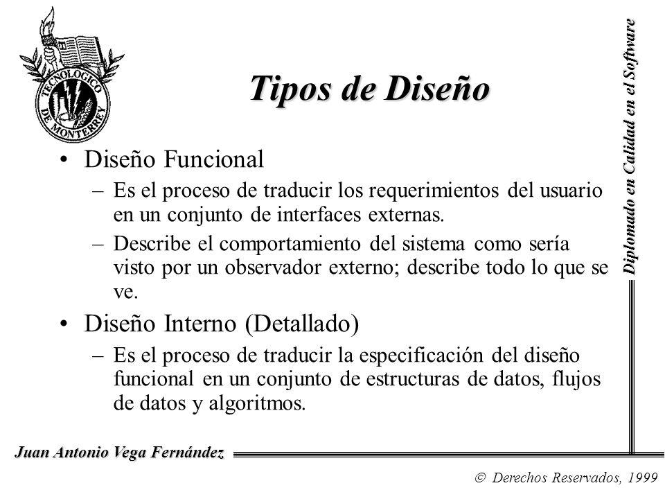 Tipos de Diseño Diseño Funcional Diseño Interno (Detallado)